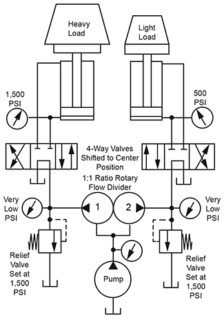 Lincoln Power Seat Wiring Diagram 2005 GMC Sierra Wiring