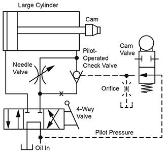 Installing A Light Fixture Box Installing Switch Box