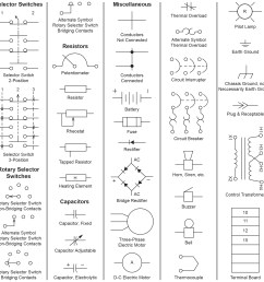 jic standard symbols for electrical ladder diagrams womack machine electrical ladder diagrams float switches [ 2130 x 2085 Pixel ]