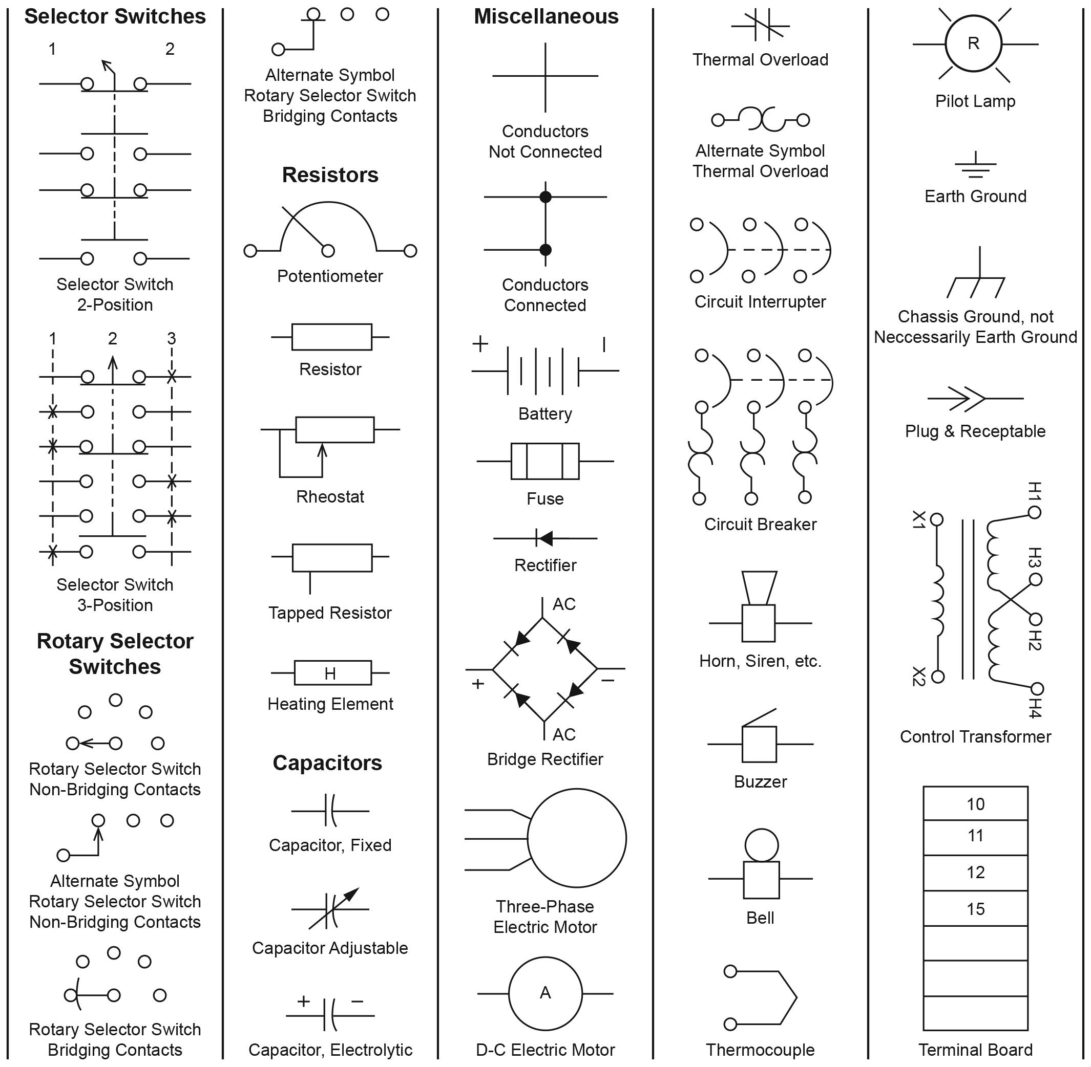 electrical wiring diagram symbols 1981 yamaha 450 switch symbol library