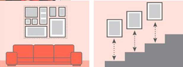Πως να διακοσμήσετε έναν τοίχο με κορνίζες