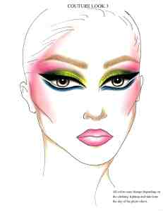 Party Look Facechart