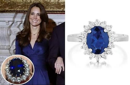 Celebrities & their gemstones – the meaning behind their rings