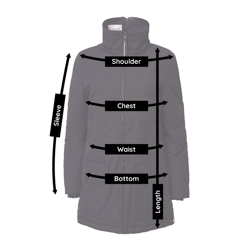 Koala pregnancy and babywearing jacket size guide
