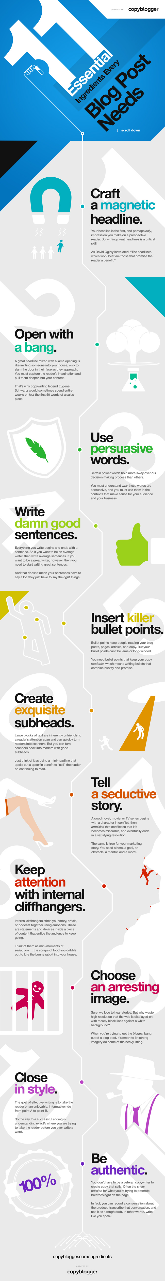 11 Essential Ingredients Every Blog Post Needs [Infographic]