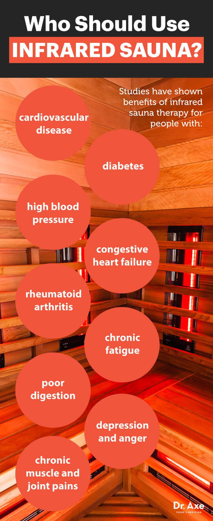 Top 5 Benefits of Sauna to Womens Health  Women Fitness
