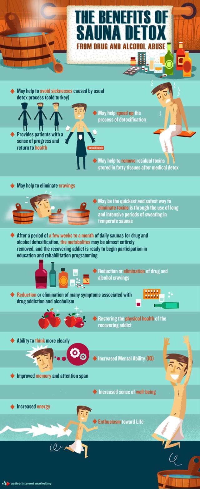 Benefits of Sauna to Women's Health