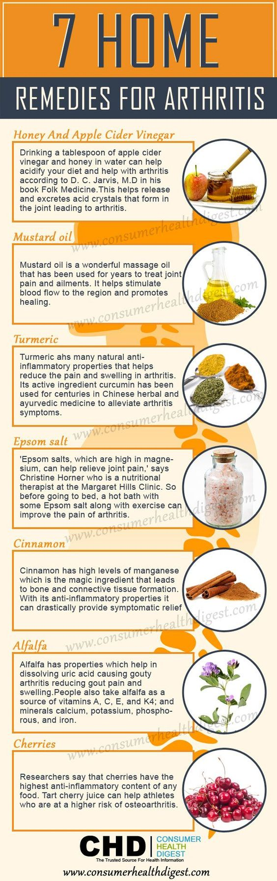 Natural Remedies For Your Gout Pain