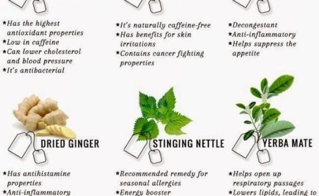 5 Types Of Tea For A Good Health Women Fitness Magazine