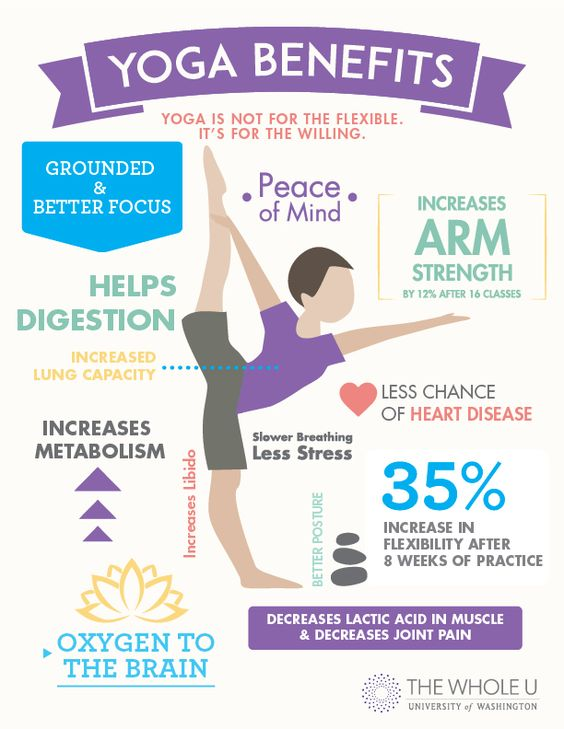 Unexpected Yoga Benefits