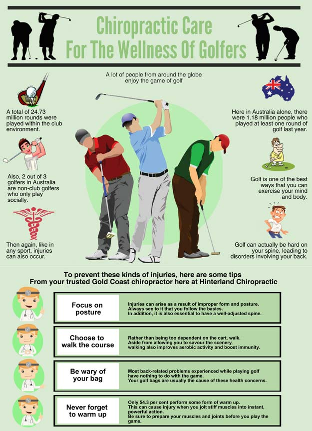 Chiropractic Care For The Wellness of Golfers