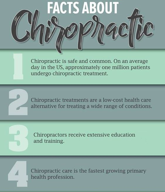 facts about chiropractic