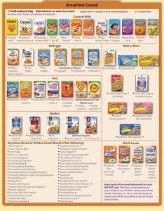 Florida wic food list breakfast cereal also rh womeninfantschildrenoffice