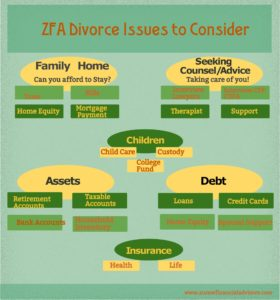 Divorce Issues to Consider