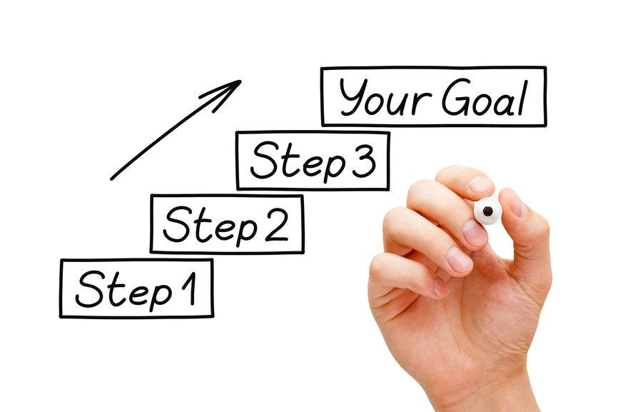 A is for Addressing Your Finances in the New Year