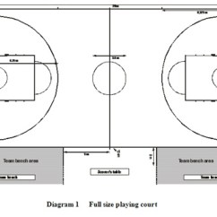 Youth Basketball Court Dimensions Diagram Hayward Super 2 Pump Wiring Image Seo All Post 15