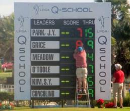 LPGA Q School