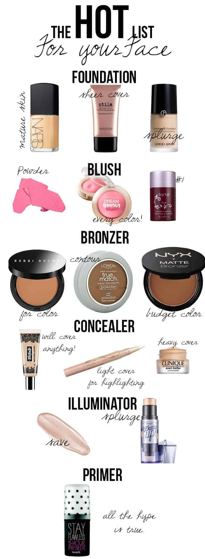 The Best Makeup Primer for Beauty Womens :) 2018 ...