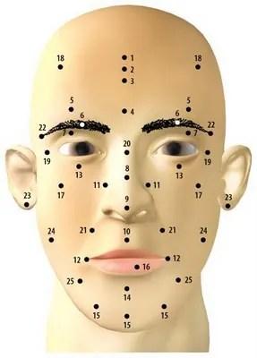 Moles on face