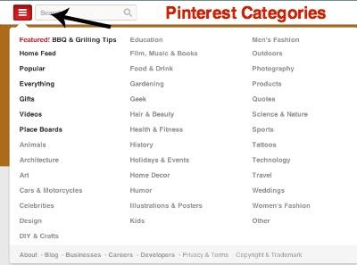 Pinterest Categories Menu