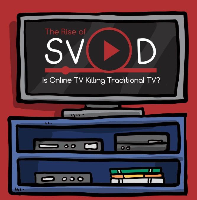 Subscription vs Traditional TV