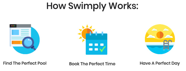 Swimply App Instructions