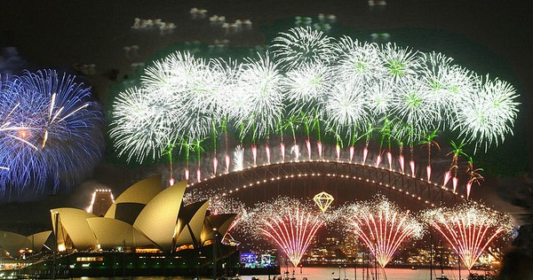 10 Most Celebrated Annual Holidays