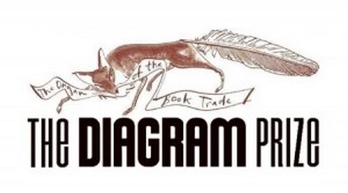 Diagram Prize