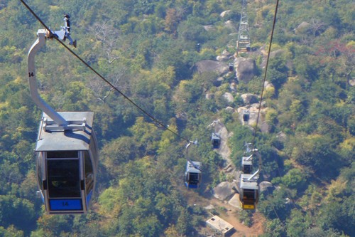Ideas for Holiday in Sikkim