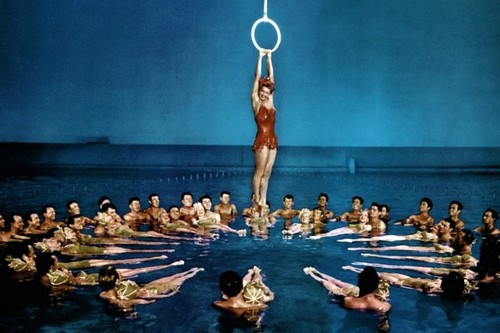Synchronised Swimming History