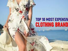 Expensive Clothing Brands