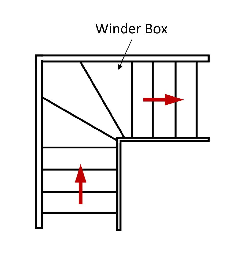 medium resolution of winder staircase building regulations for stairs staircase winderbox winder box
