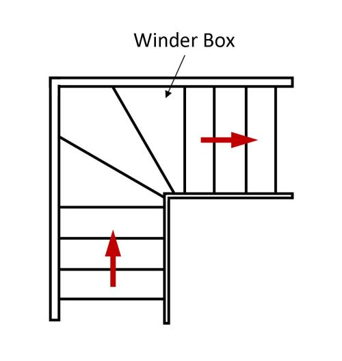 small resolution of winder staircase building regulations for stairs staircase winderbox winder box