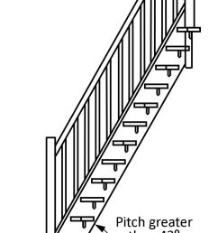 section of space saver staircase building regulations  [ 853 x 1541 Pixel ]