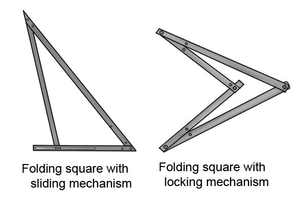 Types Squares Carpentry