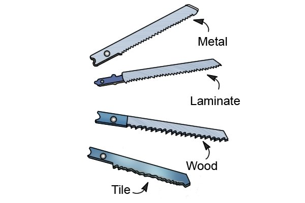What Materials Can A Jigsaw Cut