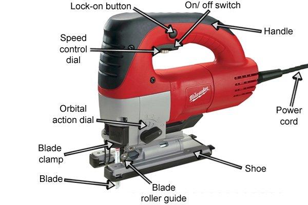 basic gun diagram 1987 yamaha banshee wiring what are the parts of a jigsaw?