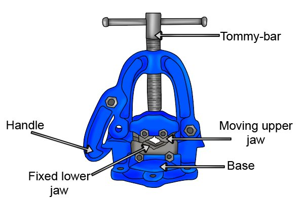 Pipe Vice Parts