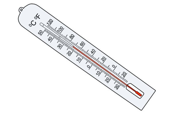 What is a digital thermometer?