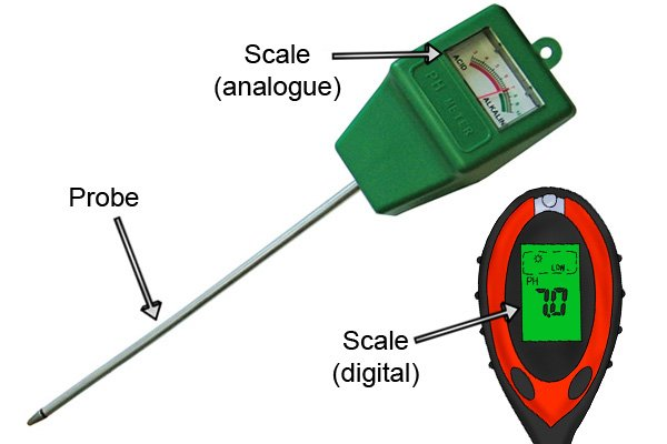 labelled diagram of ph meter wiring for rv hot water heater what are the parts a soil tester analogue and digital scale