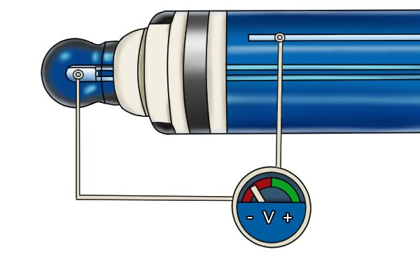 labelled diagram of ph meter vauxhall astra twintop wiring what are the parts a soil electrodes on probe