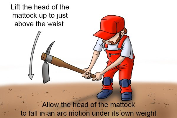 How To Use Mattock