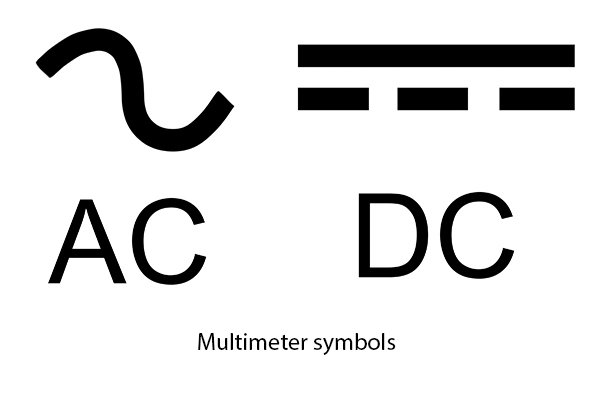 symbols additionally multimeter symbol circuit on dc schematic