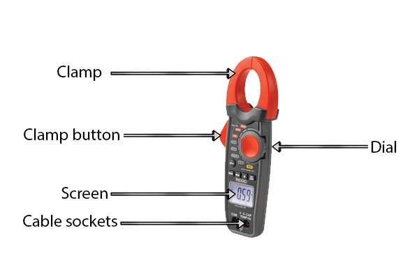 What are the parts of a clamp meter?