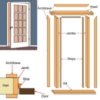 Door Frame Parts Terminology | www.imgkid.com - The Image ...