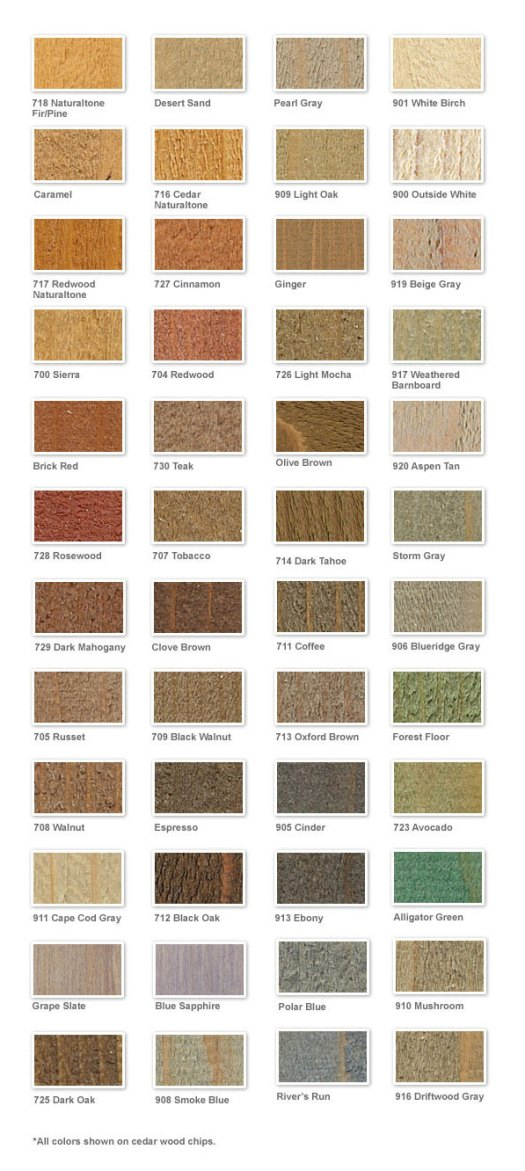Olympic Interior Paint Color Chart Home Painting