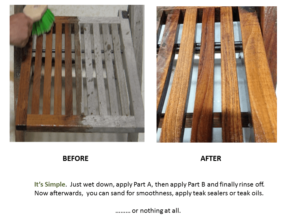 Difference Between Teak Oil And Danish Oil | WoodWorking