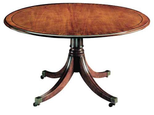 Sheraton Style Mahogany Circular Table.