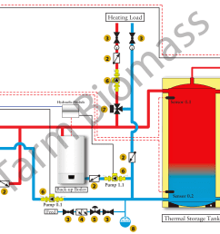 plumbing examples [ 2976 x 1704 Pixel ]