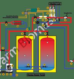 plumbing examples [ 2844 x 1961 Pixel ]